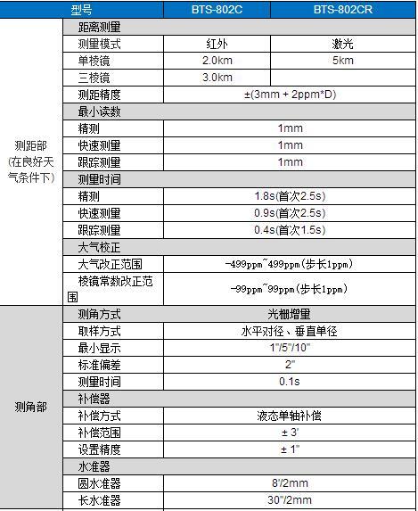 ��浜���椋�BTS-802C�茬���ㄧ��浠��������板��1