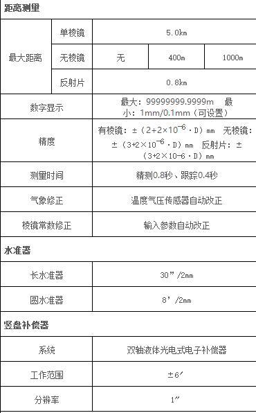 澶╁��CTS-632宸ョ����ㄧ��浠����拌〃�煎��2