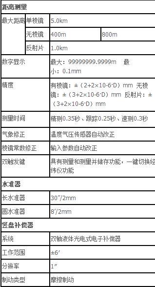 澶╁��CTS-632RM褰╁��ㄧ��浠��������板��2