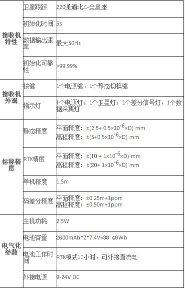 ��娴�X900 GPS/GNSS RTK娴���绯荤��������板��1