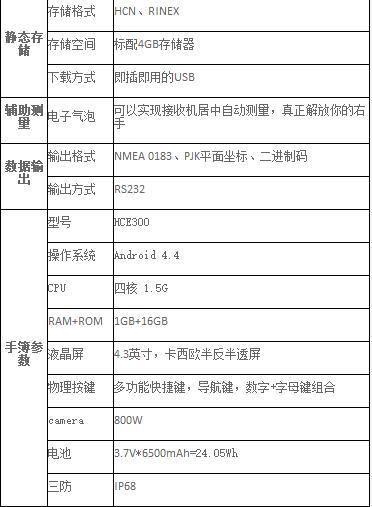 ��娴�X900 GPS/GNSS RTK娴���绯荤��������板��3