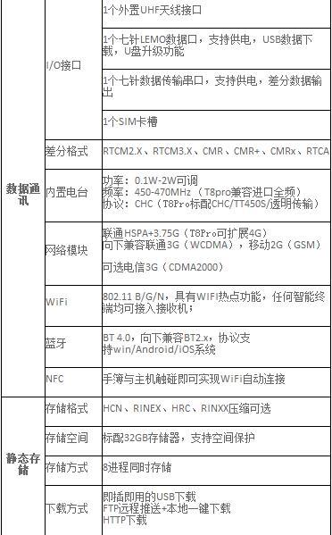 ��娴�T8 GPS/GNSS RTK娴���绯荤���������3