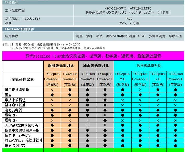 寰���FlexLine plus绯诲���ㄧ��浠� TS09plus power-2 L��甯���