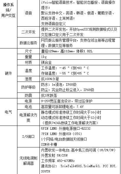 ��寰�R6i gps/gnss rtk�ユ�舵��_浠锋��/����/�ц��/绮惧害