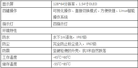 涓�榧�RTK-T28 gps/gnss �ユ�舵�烘��������