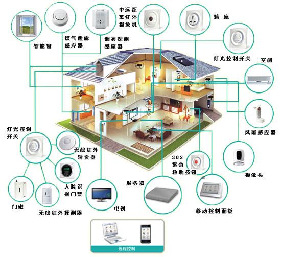 网络综合布线供应销售电话|立迈电子|网络综合布线设备厂家
