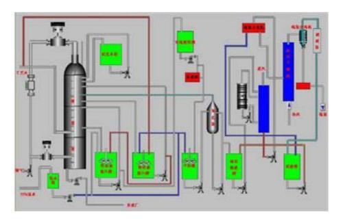 烟气氨法脱硫