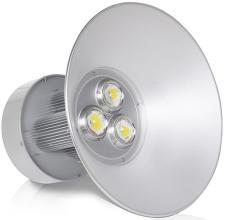 100w工矿灯|投光灯|工厂灯系列