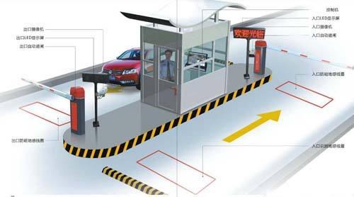 智能地下停车场系统