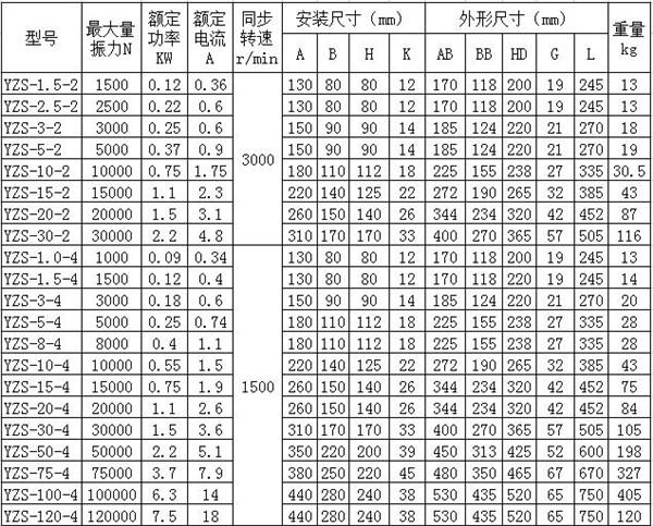 YZS系列振动雷火电竞app