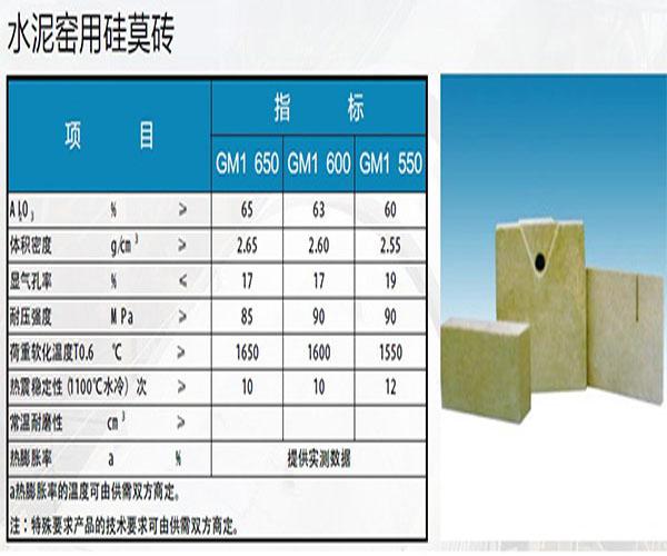 云南红枫湖耐火材料