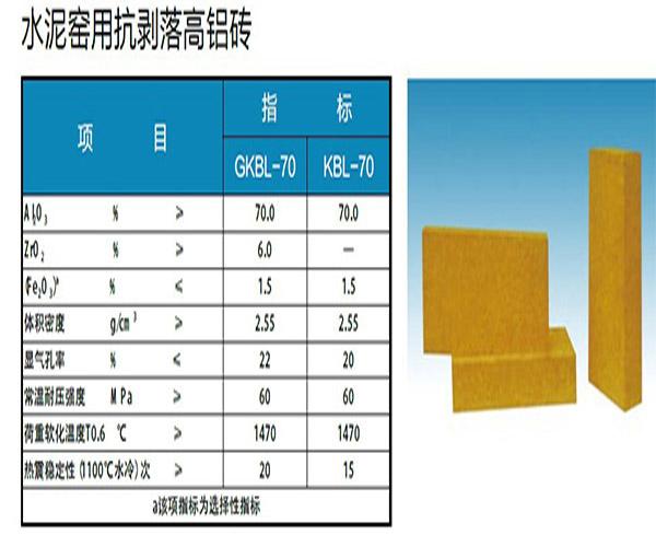云南耐火砖厂家