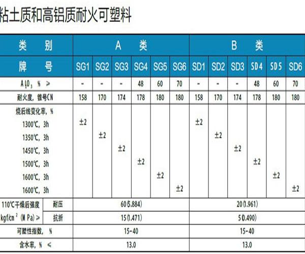 云南昆明耐火材料公司