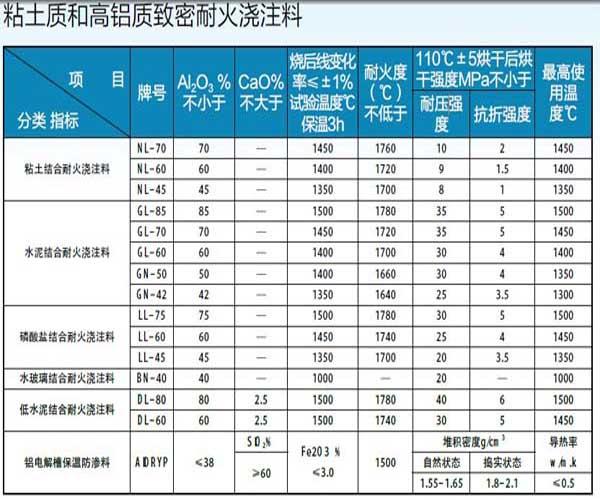 云南耐火材料公司