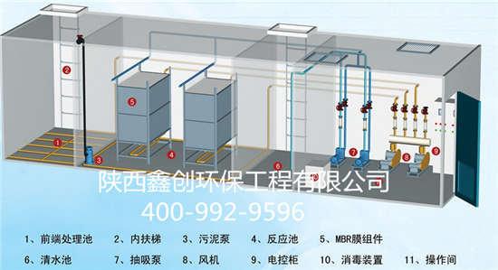 延安污水处理选哪家公司好,鑫创环保,西安污水处理设备公司
