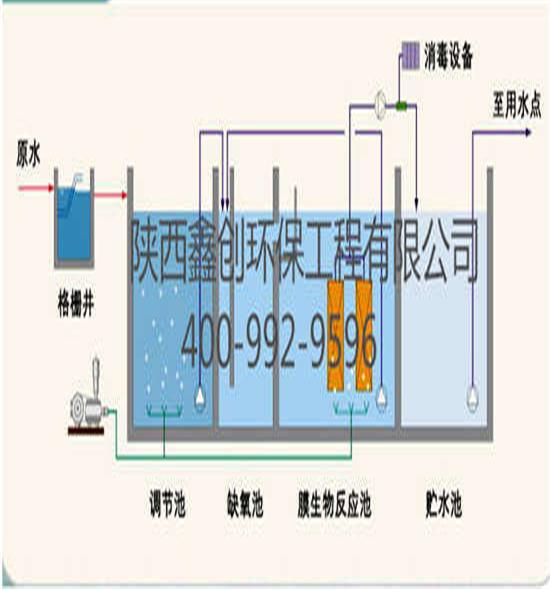 西安中水回用设备 鑫创环保XC-MBR膜一体化污水处理设备 鑫创环保MBR膜分离技术