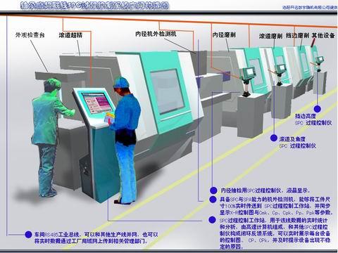 轴承磨超连线SPC过程控制系统