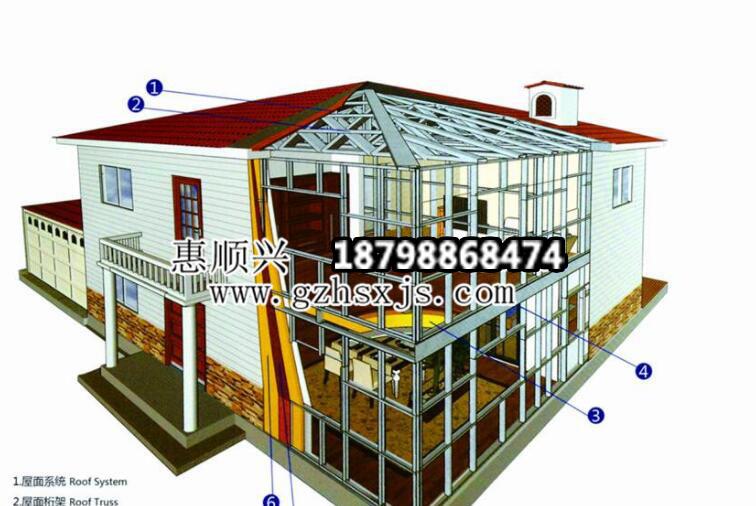 轻钢房屋设计