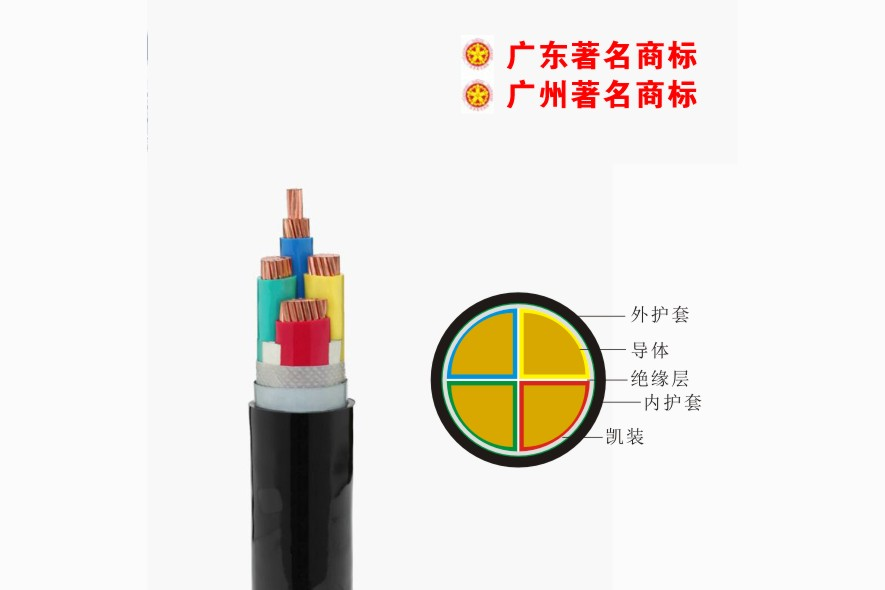 廣州沙龙会S36電纜
