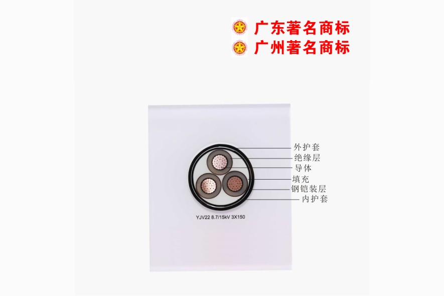 广东珠江电缆