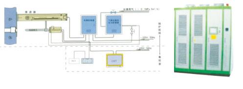 濮阳工业电视监控系统