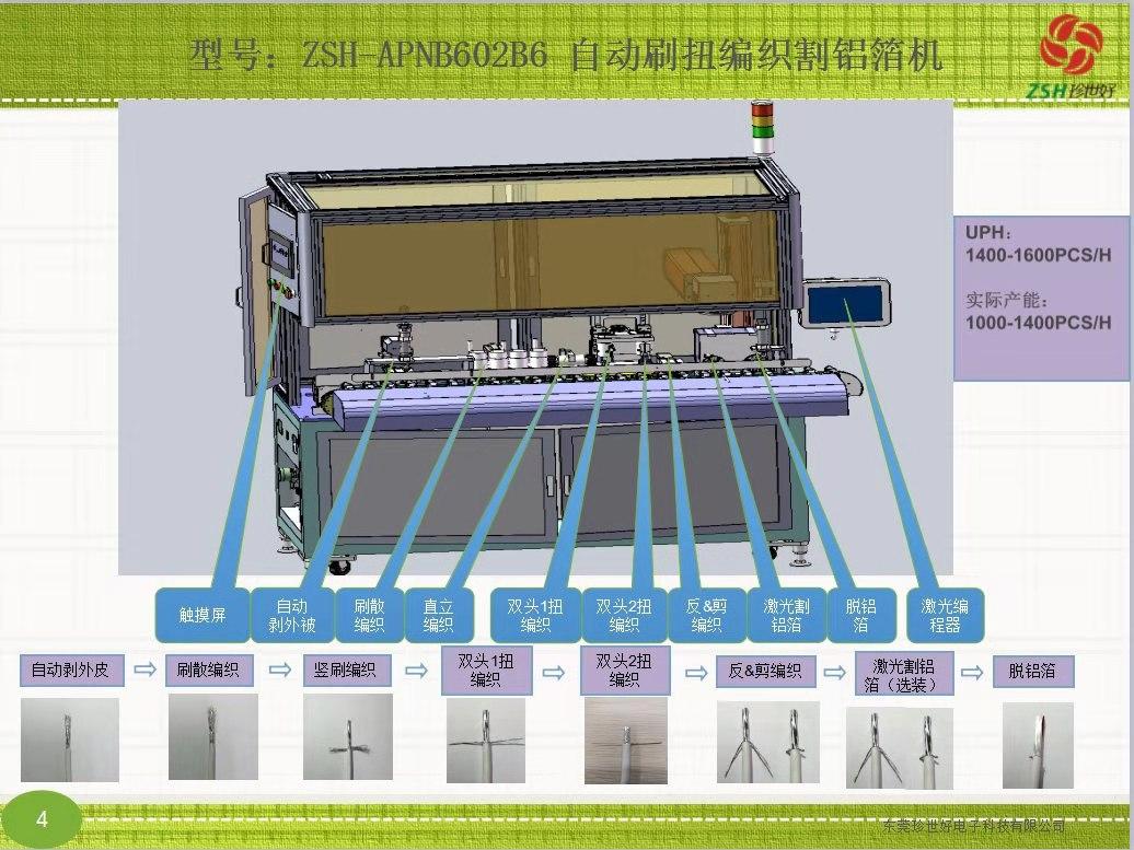 自动刷扭编织割铝箔机