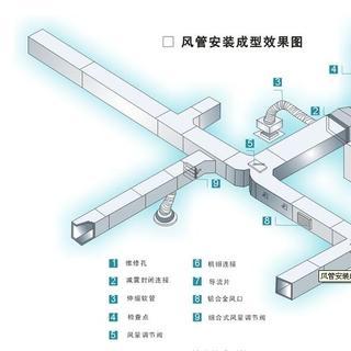 风管安装成型效果图