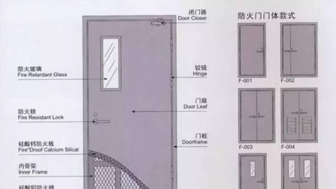 贵州供应防火门