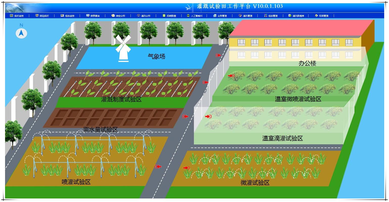 灌溉自动化系统(微灌喷灌滴灌自动化试验站)
