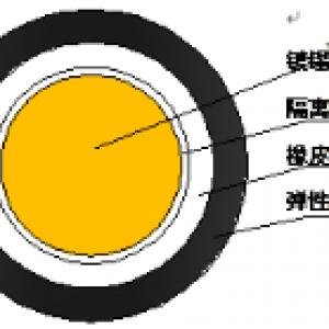 乙丙绝缘消磁电缆