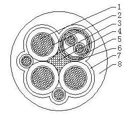 远东电缆汽车用电缆