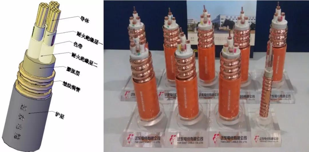 远东电缆柔性防火电缆系列