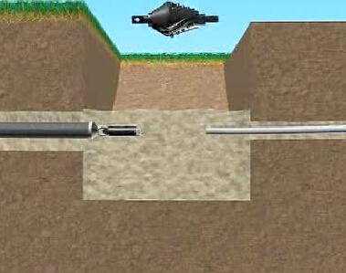 非开挖基础工程