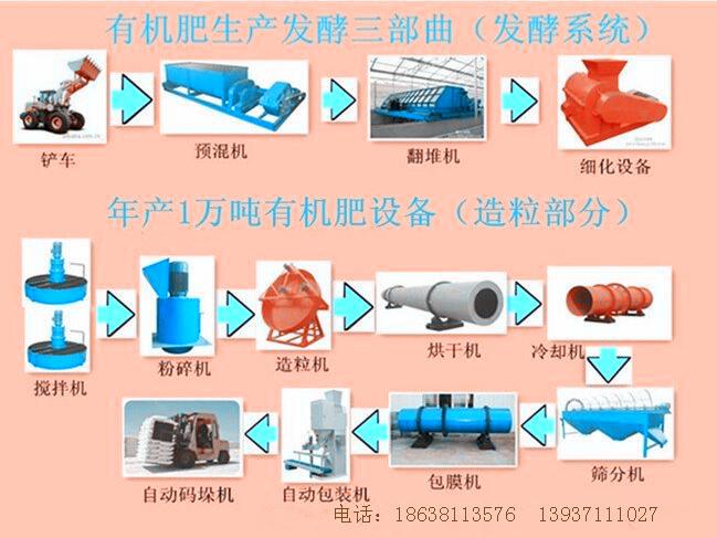 www.463.com设备生产线
