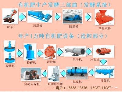 污泥处理成套设备