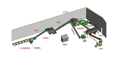 有机肥生产线设备厂家