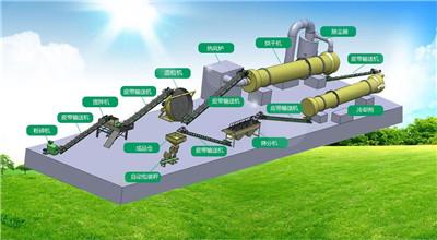有机肥生产线设备厂