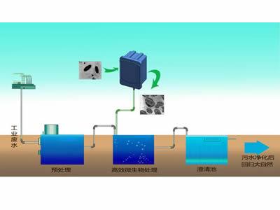 化工污水处理公司