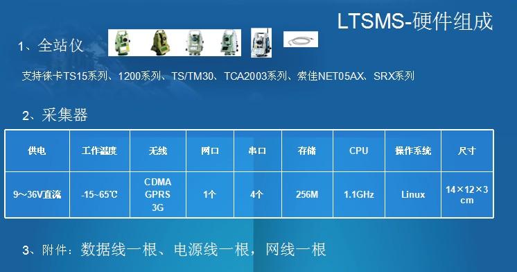全站仪远程精密监测系统(LTSMS)