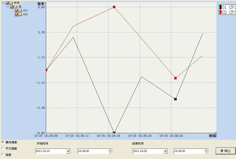 自动化无人值守变形监测测量系统