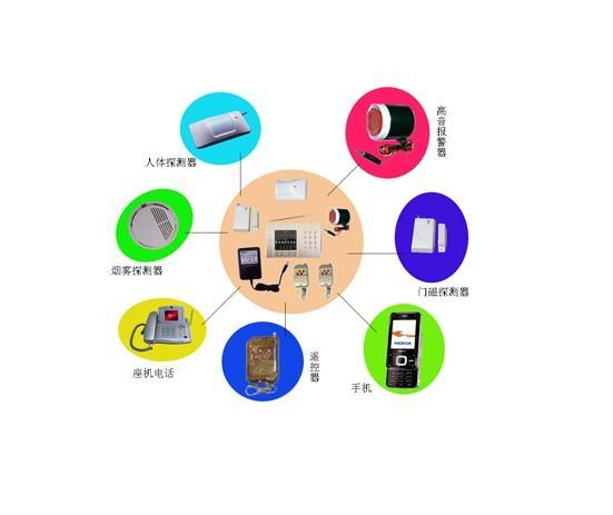 【图文】周界防盗报警系统简介 襄阳电动门的优点有哪些