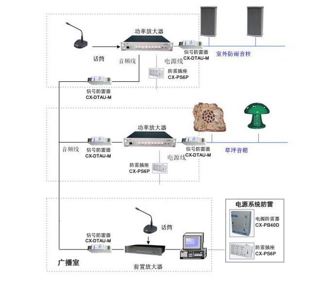 襄阳音乐广播系统