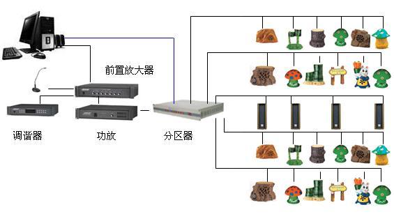 襄阳音乐广播系统安装