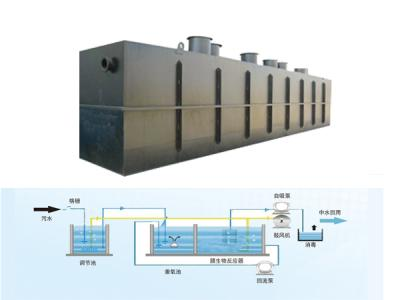 贵州城镇污水处理设备