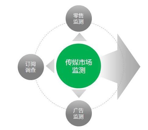 贵州媒体监测