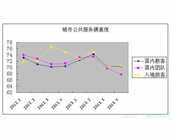 贵州市场调查公司