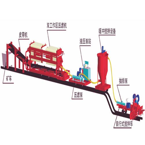 MQC-15(Y)型矿用清仓机