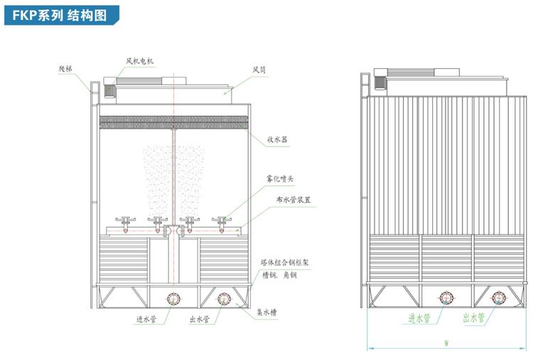 开放式冷却塔