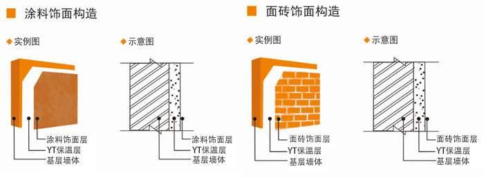 贵州无机保温隔热材料施工