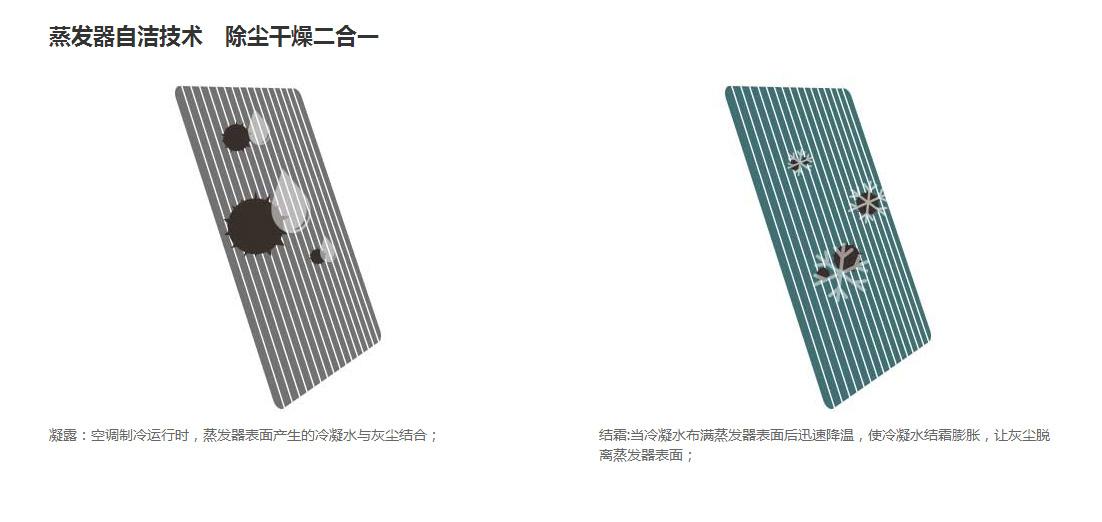 宜昌格力空调-挂式空调-冷静悦